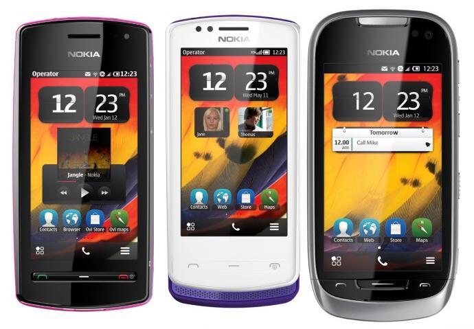 Descargar Poker Para Nokia N8 Play Slots Online
